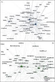 navigating the massive world of reddit using backbone networks to