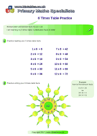 6 times table practice multiplication