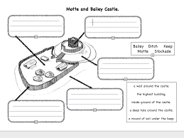 motte and bailey castle diagram by mrich502 teaching resources tes