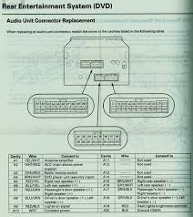 honda pilot audio system ex l to res can it be done yes page 2 honda pilot honda