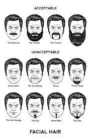 mens haircuts chart 21 grooming charts every guy needs to see