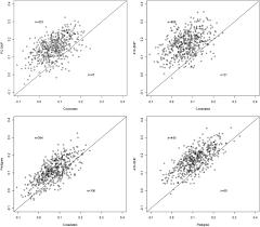 100 pdf optimal state estimation solution manual dan simon