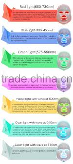 red light therapy skin benefits eyco red light acne benefits of infrared light therapy light skin
