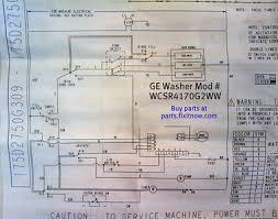 appliantology photo keywords diagram