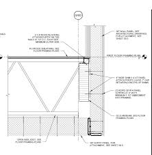 Sips Floor Plans Sips In The Alaskan Bush U2013 A Winning Perspective From The Designer