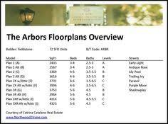 Fieldstone Homes Floor Plans December 2012 U2013 Northwood Ii Nwii Hoa Community Association