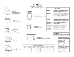 math formulas worksheet worksheets