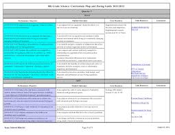 eight grade science curriculum map