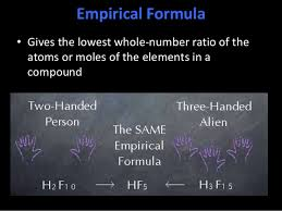 percent composition u0026 empirical formula chemistry