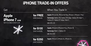 Tmobile Thanksgiving Sale 2014 Friday 2016 Apple Iphone 7 And 7 Plus Deals Comparison