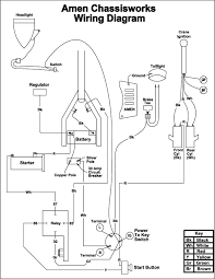honda chopper wiring diagrams wiring diagrams