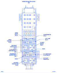 jeep wrangler 2005 fuse box block circuit breaker diagram carfusebox
