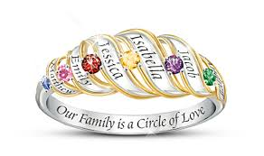 christmas gifts for mom christmas gift ideas for moms
