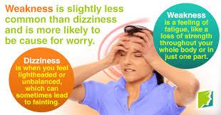 I Feel Light Headed Dizziness And Weakness Should I Be Worried