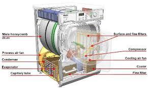 heat pump tumble dryer reuk co uk