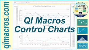 cara membuat grafik integral di excel create a control chart in excel youtube