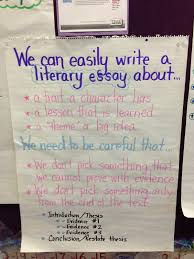 sample essay definition doc 12001600 literary essay meaning literary essays digging literary essays digging deeper the teacher studio learning literary essay meaning