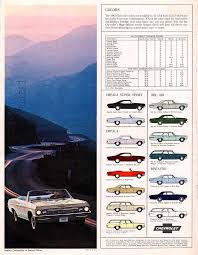 1965 impala specs colors facts history and performance