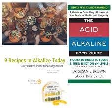how to start the alkaline diet and alkaline foods charts by dr