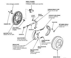 need help with rear brakes on 2007 honda civic fixya