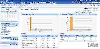 http access log analyzer analysis of squid service log