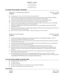 Software Testing Resume Format For Experienced Top Dissertation Hypothesis Writer Sites Gb Essay Activity For