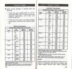 1986 ford f150 owners manual lefuro com