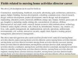 Sample Resume Home Health Aide by Activities Resume Template Free Resume Format Templates Hqesutxu
