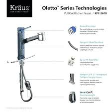 install kitchen faucet installing kitchen faucet onlineoemsoftfastc2