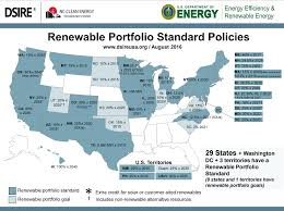 Penn State University Park Map Renewable Portfolio Standards Geog Eme 432 Energy Policy