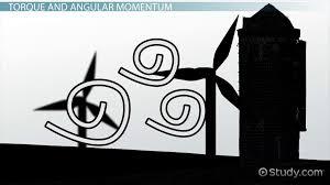 the relationship between angular momentum torque