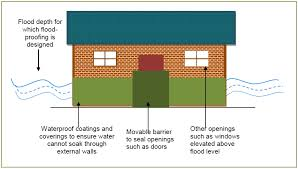How To Dry Flooded Basement by Flood Proofing Climatetechwiki