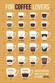 espresso macchiato double cappuccino latte ristretto or macchiato