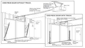 garage door lifter how to introduction to residential garage doors