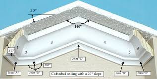 Crown Molding For Vaulted Ceiling by Install Crown Molding Cathedral Vaulted Ceiling