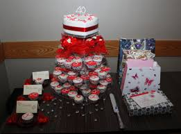 40th wedding anniversary party ideas popular th wedding anniversary decorations with latset happy th