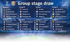 Jadwal Liga Chion Jadwal Liga Chions 2015 Lanjutan Laga Babak 8 Besar Uefa