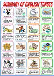 summary of english tenses b u0026w version included