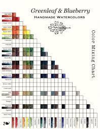 printable greenleaf u0026 blueberry blank color mixing chart print