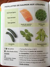 legumes cuisines papillotes de saumon aux légumes recette de j f mallet
