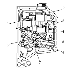 repair instructions on vehicle control valve body replacement