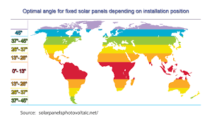 Map Showing Equator 19 Graphs That Explain Solar Panels For Home Owners With Maps