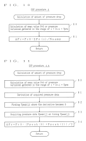 Profile On Resume Examples by Patent Us6349702 Common Rail Fuel Injection System Google Patents