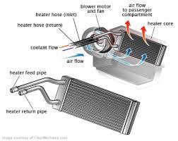 dodge ram heater replacement dodge ram 1500 heater replacement cost estimate