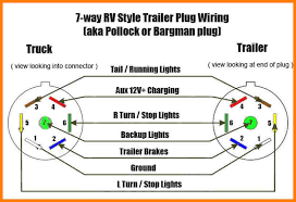 trailer light wiring color code nice trailer lights wiring color code contemporary electrical