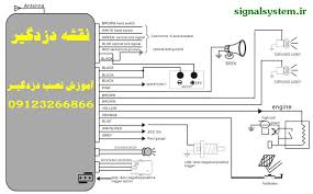 omega wiring diagram diagram wiring diagrams for diy car repairs