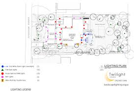 landscape lighting plans lightings and lamps ideas jmaxmedia us