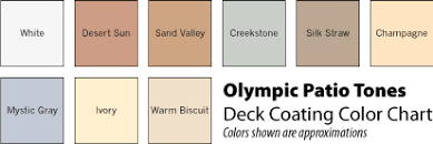 olympic patio tones five gallon warm biscuit