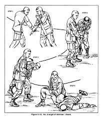 krav maga blocking kicks martial arts pinterest krav maga