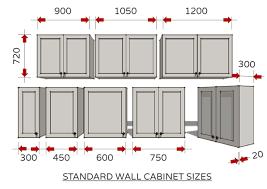 Standard Cabinet Measurements What Are Standard Cabinet Door Sizes Nrtradiant Com